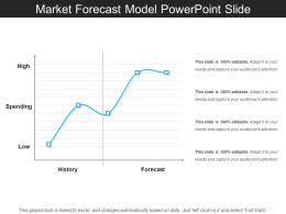 market_forecast_model_powerpoint_slide_Slide01