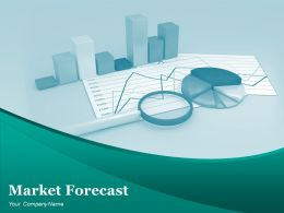 Market Forecast Powerpoint Presentation Slides