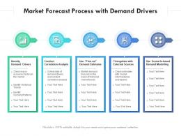 Market Forecast Process With Demand Drivers