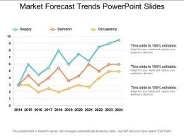 Market Forecast Trends PowerPoint Slides