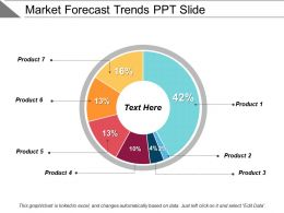 Market Forecast Trends Ppt Slide