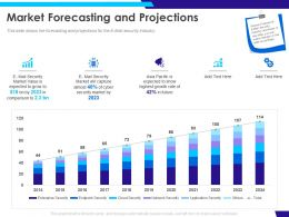 Market Forecasting And Projections Growth Ppt Powerpoint Presentation Slides Portfolio