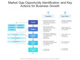 Market Gap Opportunity Identification And Key Actions For Business Growth