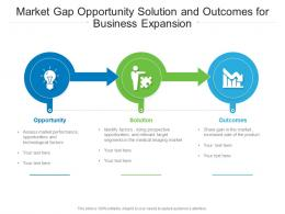 Market Gap Opportunity Solution And Outcomes For Business Expansion
