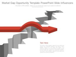 Market Gap Opportunity Template Powerpoint Slide Influencers