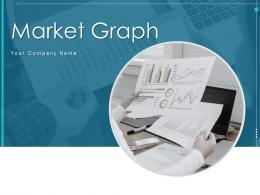 Market Graph Sales Volume Banking Contribution Consumer Goods