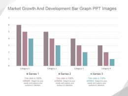Market Growth And Development Bar Graph Ppt Images