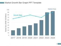 Market Growth Bar Graph Ppt Template