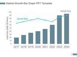 market_growth_bar_graph_ppt_template_Slide01