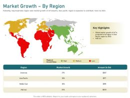 Market Growth By Region M2728 Ppt Powerpoint Presentation Summary Rules
