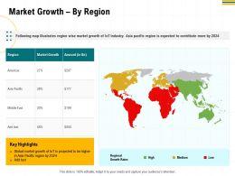 Market Growth By Region M2954 Ppt Powerpoint Presentation Portfolio Objects