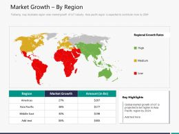 Market Growth By Region M3303 Ppt Powerpoint Presentation Styles Themes