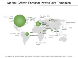Market Growth Forecast Powerpoint Templates