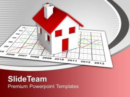 Market Growth Graph Real Estate Powerpoint Templates Ppt Backgrounds For Slides 0113