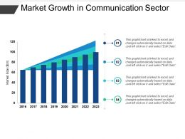 Market Growth In Communication Sector