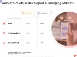 Market Growth In Developed And Emerging Markets Ppt Powerpoint Presentation