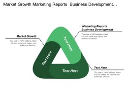 Market Growth Marketing Reports Business Development Business Objectives