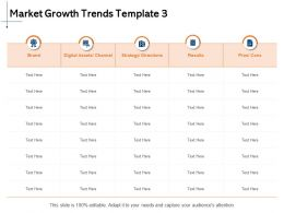 Market Growth Trends Brand Ppt Powerpoint Presentation Icon