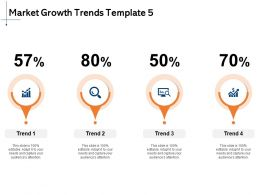 Market Growth Trends Financial Ppt Powerpoint Presentation Layouts