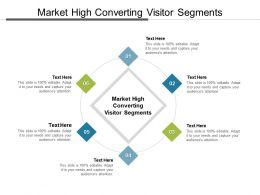 Market High Converting Visitor Segments Ppt Powerpoint Presentation Infographics Cpb