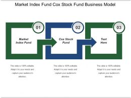 Market Index Fund Cox Stock Fund Business Model