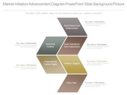 Market Initiation Advancement Diagram Powerpoint Slide Background Picture