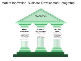 Market Innovation Business Development Integrated Marketing Referral Marketing