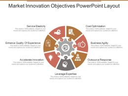 Market Innovation Objectives Powerpoint Layout
