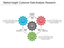 Market Insight Customer Data Analysis Research