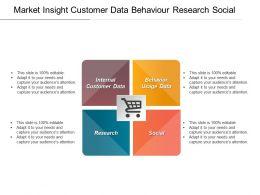 Market Insight Customer Data Behaviour Research Social