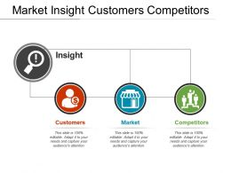 Market Insight Customers Competitors
