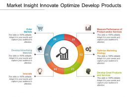 Market Insight Innovate Optimize Develop Products