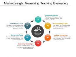 Market Insight Measuring Tracking Evaluating