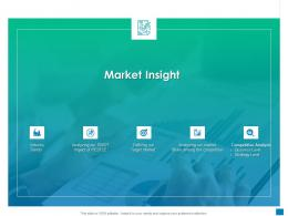 Market Insight New Business Development And Marketing Strategy Ppt Pictures Inspiration