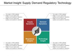 Market Insight Supply Demand Regulatory Technology