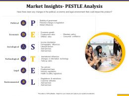 Market Insights Pestle Analysis Health And Safety Regulations Ppt Deck