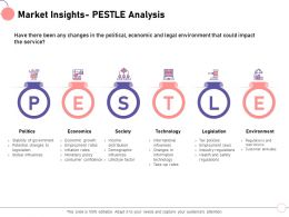 Market Insights PESTLE Analysis Income Health Ppt Powerpoint Presentation File Brochure