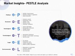 Market Insights PESTLE Analysis Legal M1699 Ppt Powerpoint Presentation Styles Graphic Images