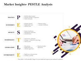 Market Insights PESTLE Analysis Safety Ppt Powerpoint Presentation Portfolio Graphic Tips