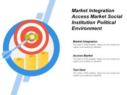 Market Integration Access Market Social Institution Political Environment