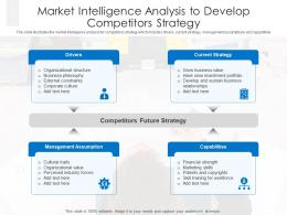Market Intelligence Analysis To Develop Competitors Strategy