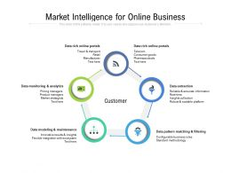 Market Intelligence For Online Business