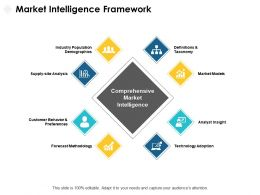 Market Intelligence Framework Intelligence Ppt Powerpoint Presentation Portfolio Example