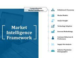 Market Intelligence Framework Ppt Styles Gridlines