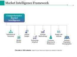Market Intelligence Framework Ppt Styles Show