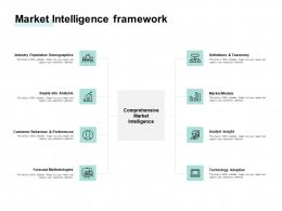 Market Intelligence Framework Taxonomy Ppt Powerpoint Presentation Layouts Images