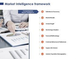 Market Intelligence Framework Technology Adoption Ppt Powerpoint Presentation Visual Aids Example