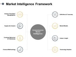 Market Intelligence Framework Technology Ppt Powerpoint Presentation Portfolio Design
