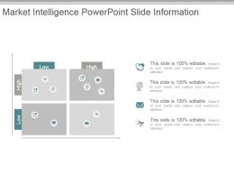 Market Intelligence Powerpoint Slide Information