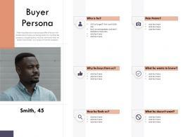 Market Intelligence Report Buyer Persona Ppt Powerpoint Presentation Model Show